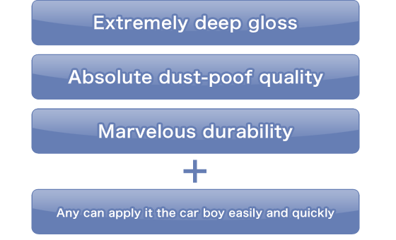 Extremely deep gloss Absolute dust-poof quality Marvelous durability + Anybody can apply it to the car boy easily and quickly