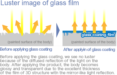 Luster image of glass film