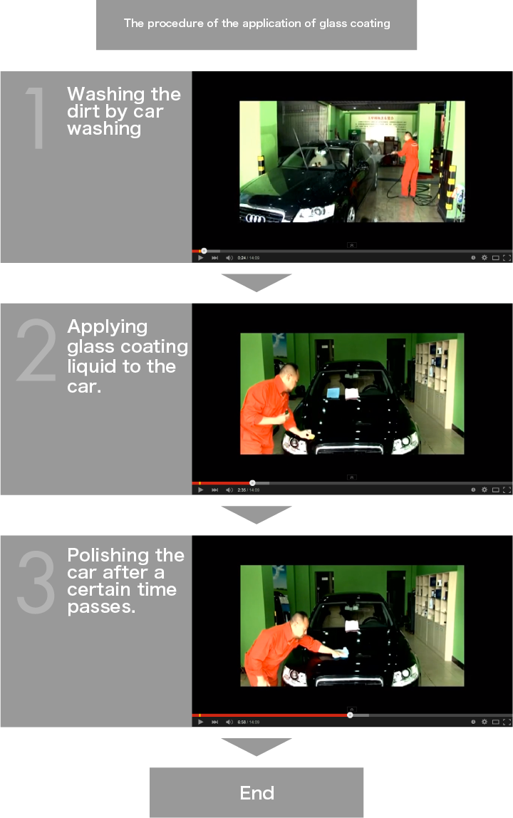 The procedure of the application of glass coating